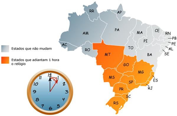 Resultado de imagem para mapa do horario de verão